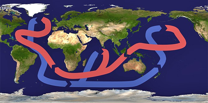 globales-foerderband-stroemung-gyre